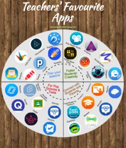 teachers favorite apps